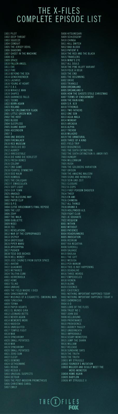 Секретные Материалы - список всех серий (The X-Files - complete episodes list).jpg