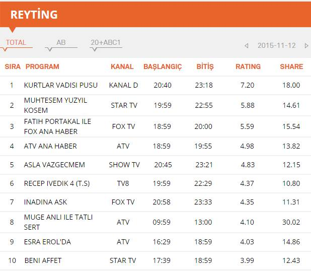 rating-kosemsultan-1bolum.jpg